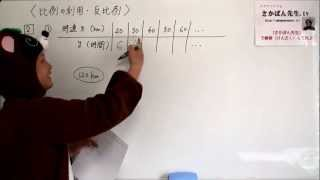 テキストなどはホームページへ!http://sakaponsensei.tv 小学校6年生算...