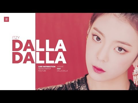 ITZY - DALLA DALLA Line Distribution (Color Coded)