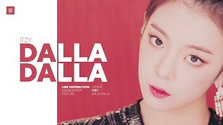 Download lagu ITZY DALLA DALLA Line Distribution