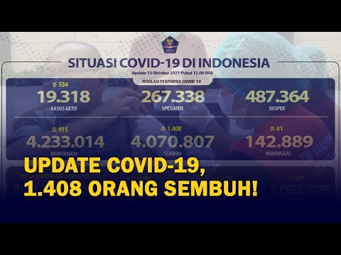 Update Corona Indonesia 15 Oktober 2021: Bertambah 1.408 Orang Sembuh thumbnail