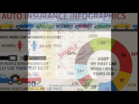 29 auto and homeowners insurance quotes