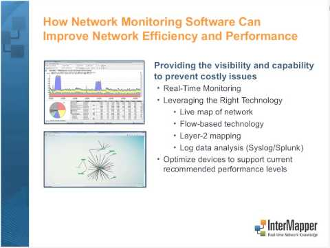Preventing Network Outages with Proactive Network Monitoring