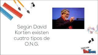 O.N.G.s en México thumbnail