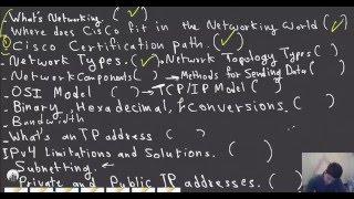 CCNA 1.2 : أنواع الشبكة, ومكونات الشبكة
