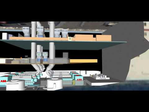 ABB's Energy Efficiency Installation on Cruise Ship