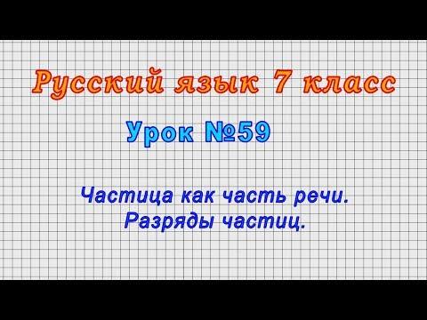 Русский язык 7 класс (Урок№59 - Частица как часть речи. Разряды частиц.)