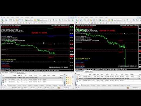FOMC sep18,2013 Live Forex News trading
