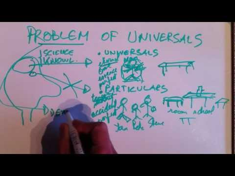 The problem of universals