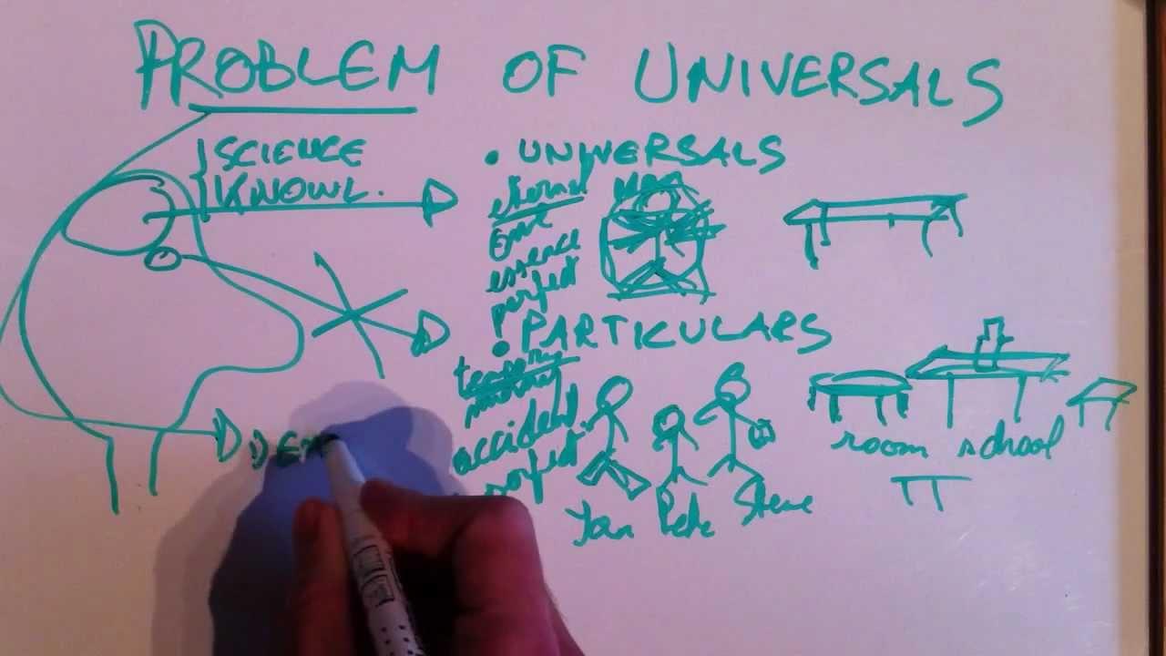 PROBLEM OF UNIVERSALS EPUB