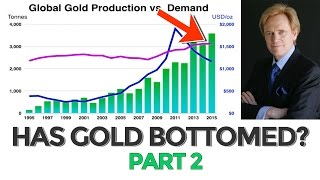 Has Gold Bottomed? (Part 2) Global Production Crisis  - Mike Maloney
