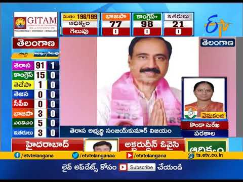 Sanjay Kumar Wins Big from Jagitial | Opens TRS Account | Telangana Polls