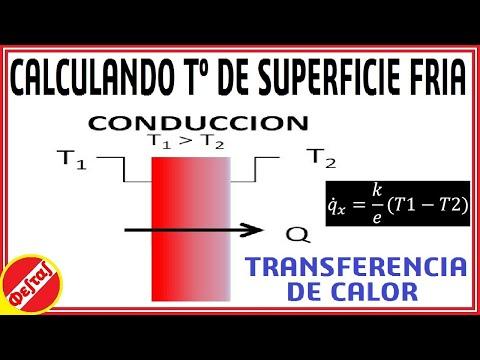 #TRANSCAL Condução de Calor para Parede Planas | Transferência de Calor from YouTube · Duration:  5 minutes 1 seconds