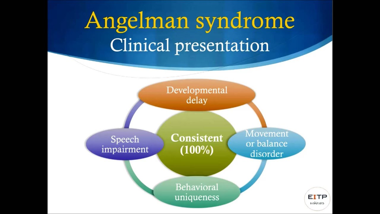 Prader willi and angelman syndromes clinical features and developmental outcomes