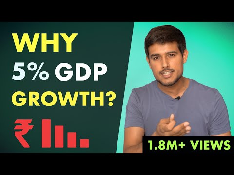 Reality of Indian Economy | GDP Growth Analysis by Dhruv Rathee