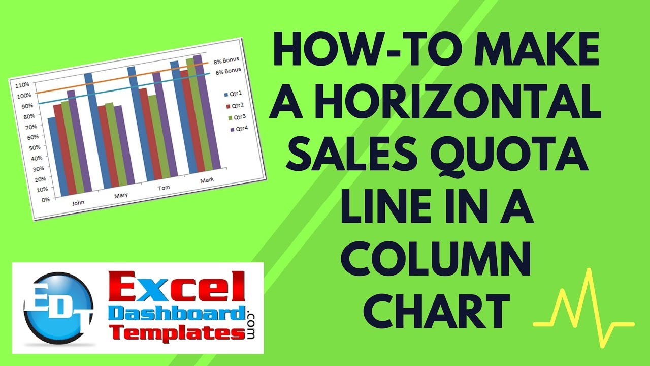 Excel Dashboard Templates Howto Create Sales Quota Threshold – Sales Quota Template