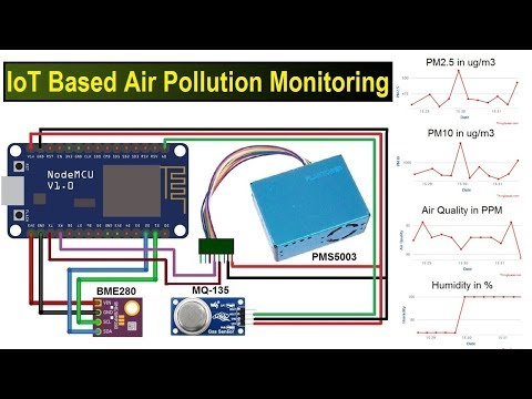 IoT Based Air Pollution/Quality Monitoring With ESP8266 On Thingspeak