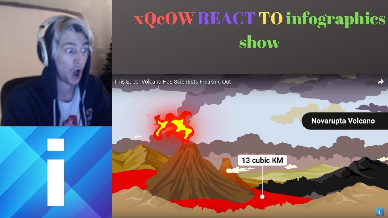 xQcoW React to the InfoGraphics show