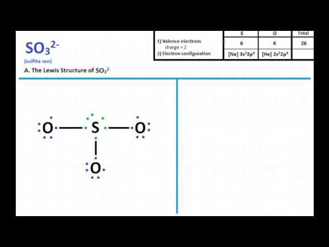 so3 2 lewis structure and molecular geometry youtube rh youtube com lewis structure so32- SO2 Lewis Structure