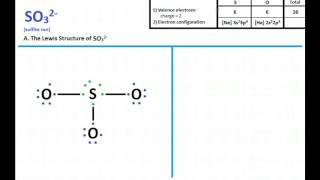 lewis diagram so32 seo3 2 lewis dot structure how to draw the lewis structure ...