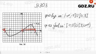 № 30.3 - Алгебра 10-11 класс Мордкович