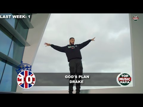 Top 40 Songs of The Week - April 7, 2018 (UK BBC CHART)