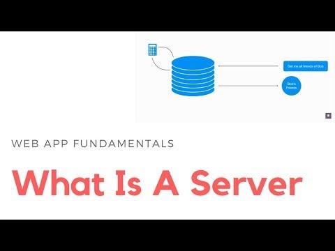 What Is A Server - Web Server, Application Server