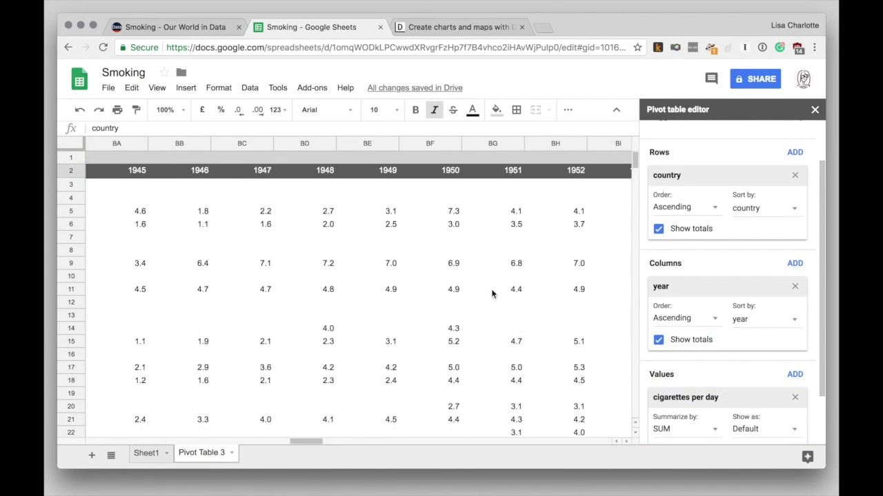 How to get data in the right format with pivot tables | Chartable