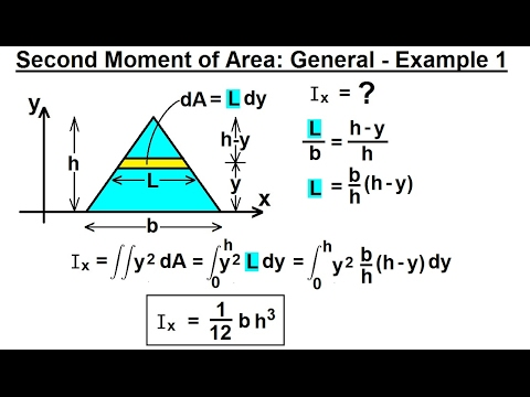 Mechanical Engineering: Ch 12: Moment of Inertia (14 of 97) Second Moment of Area: General: Ex. 1