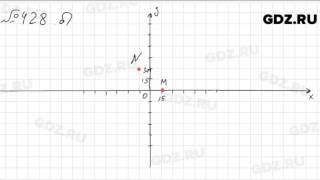 № 428 - Математика 6 класс Зубарева