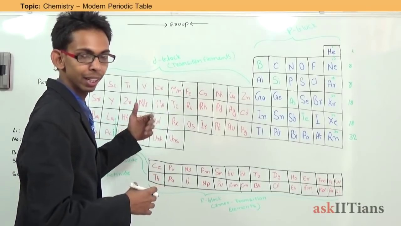 Modern periodic table chemistry class 11 iit jee main modern periodic table chemistry class 11 iit jee main advanced neet aipmt askiitians youtube gamestrikefo Image collections