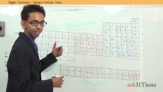 Chemistry - Modern Periodic Table  | askIITians