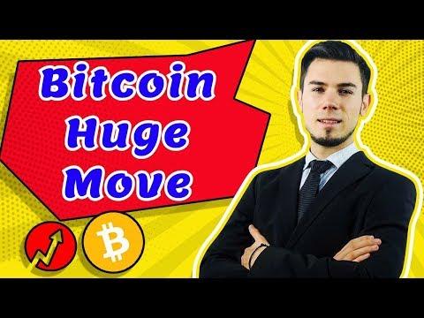 Bitcoin Crazy Move Coming - Bitcoin News Price Prediction