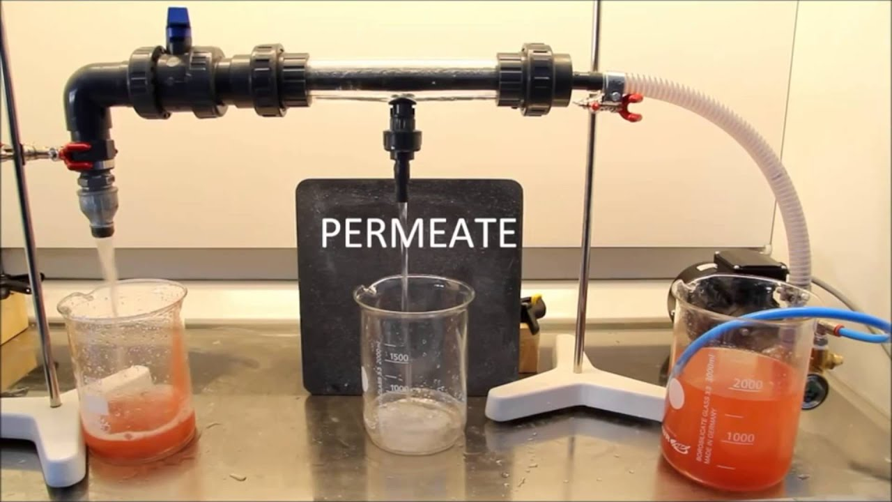 Cross Flow Filtration On Sic Membranes Youtube