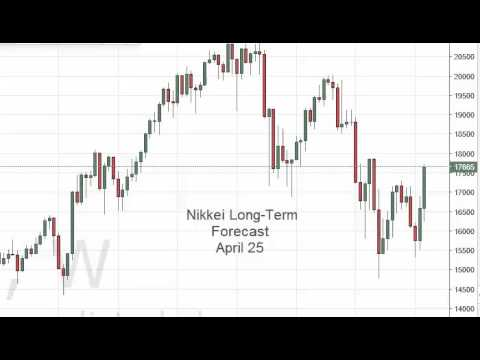 Nikkei Index forecast for the week of April 25 2016, Technical Analysis