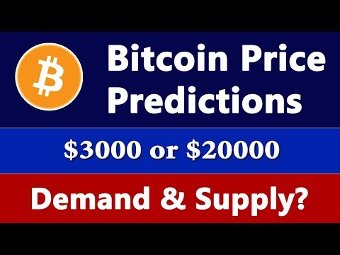 Bitcoin Price Predictions - Demand & Supply ???