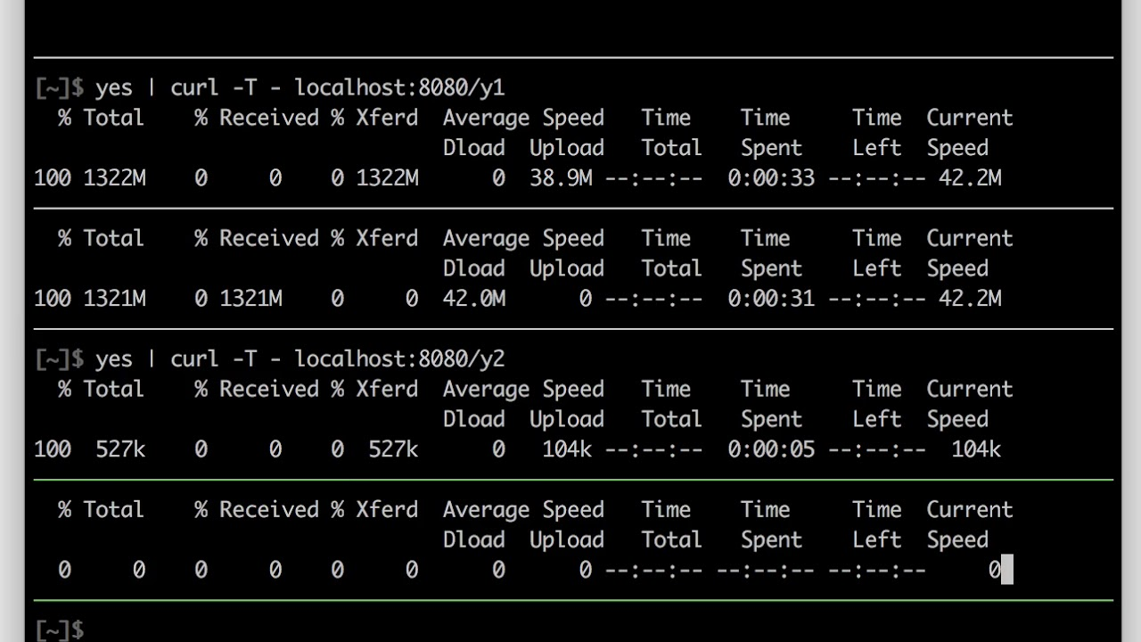 Data Streaming between Every Device over HTTP/HTTPS - DEV