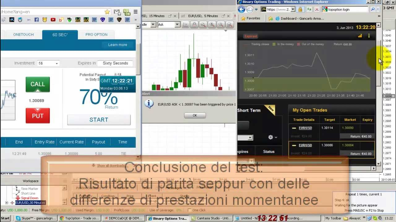 top binary option broker 2015