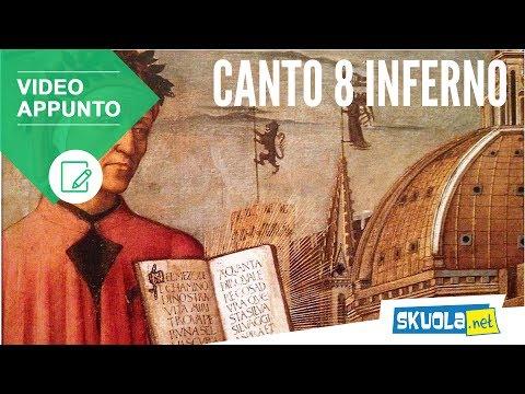 Canto 8 Inferno, Divina Commedia - Riassunto