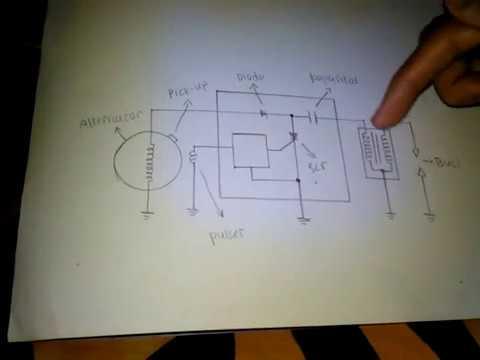 Penjelasan cara kerja CDI AC (Diagram Wiring) & Penjelasan cara kerja CDI AC (Diagram Wiring) - YouTube