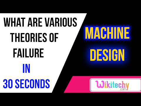 what is failure what is static Failure_static loadingppt - ebook download as powerpoint presentation (ppt), pdf file (pdf), text file (txt) or view presentation slides online.