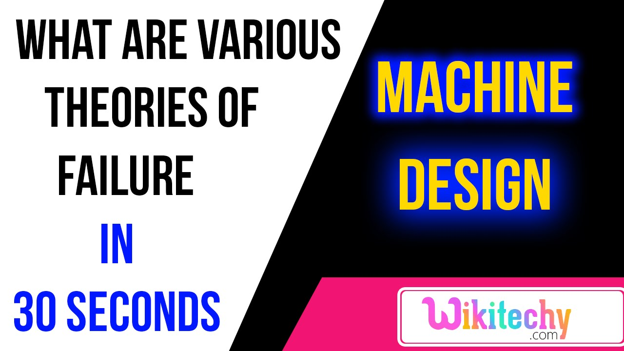 what are various theories of failure machine design interview what are various theories of failure machine design interview questions and answers