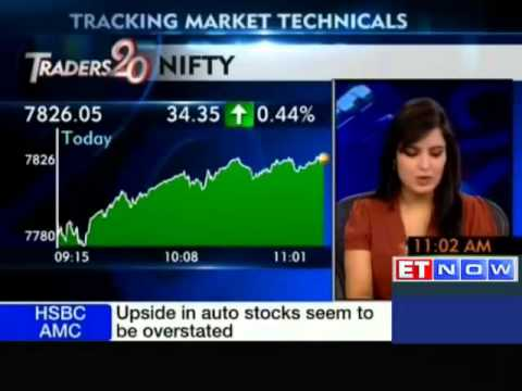 Sensex rallies, Nifty holds 7800 levels