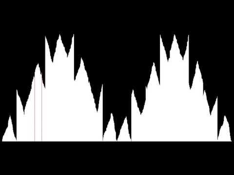 Parallelized bitonic sort algorithm