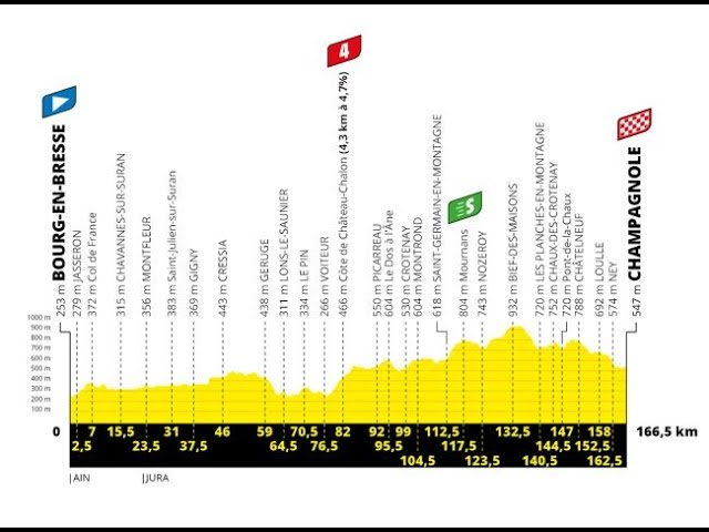 Tour de france stage 19 betting preview betting raja imdbpro