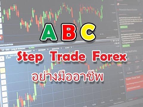 ABC Step เทรด Forex อย่างมืออาชีพ