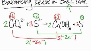 Balancing Redox Reactions in Basic Conditions