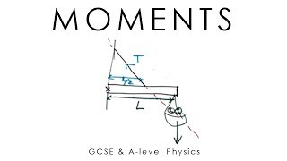 Moments, Torque, Toppling & Couples - A-level & GCSE Physics
