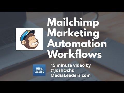Mailchimp Marketing Automation Workflows