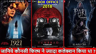 1921, Tumbbad vs Pari 2018 Movie Budget, Box Office Collection, Verdict and Facts | Anushka Sarma