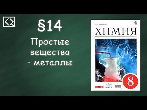 Видеоурок по химии 8 класс простые вещества металлы
